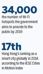 Living up to the smart city dream - Chinadaily com cn