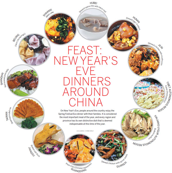 Traditional Food For Thought For Lunar New Year's Eve