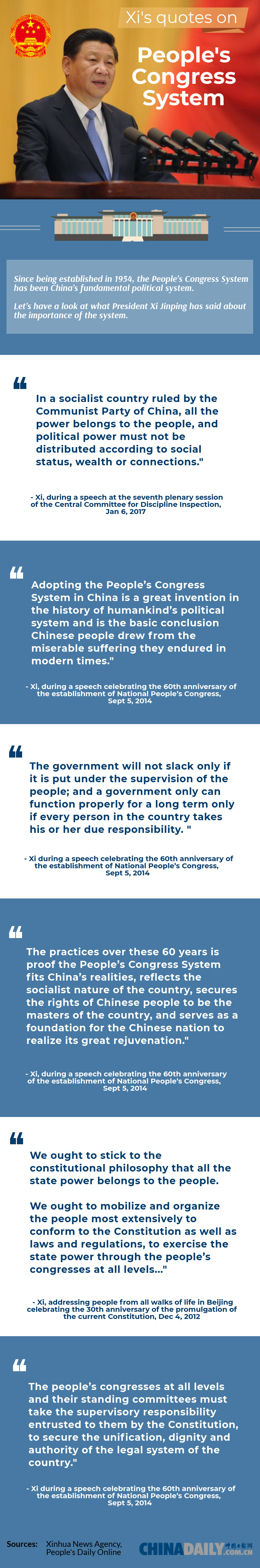 Citaten Strijd Xi : Xi s quotes on people s congress system chinadaily
