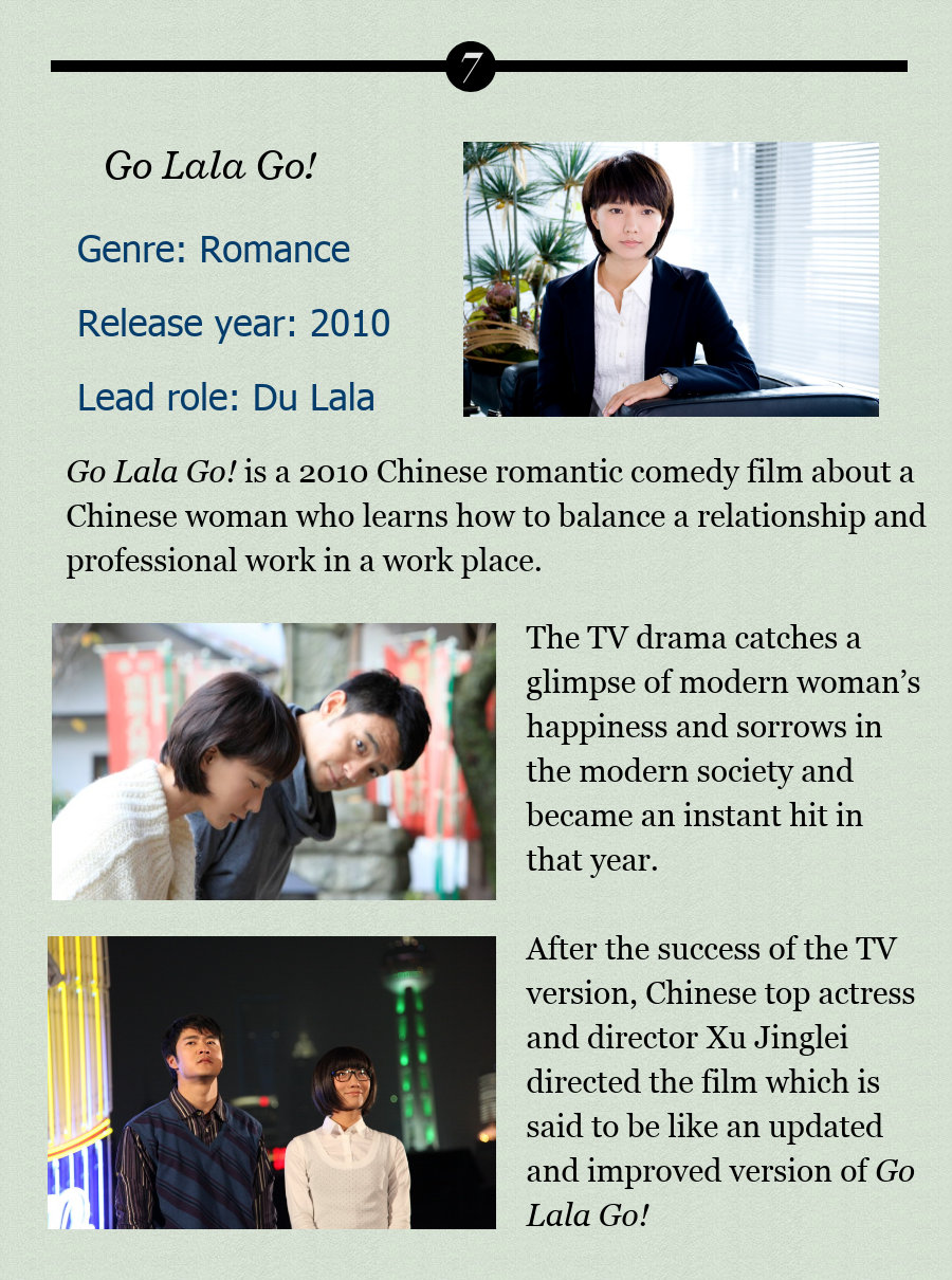 10 Chinese dramas that are popular in Africa - Chinadaily com cn