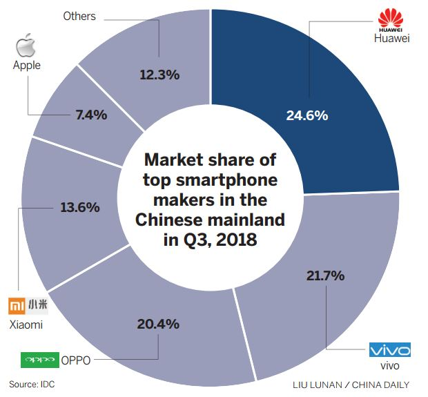 Chinas Top Mobile League Expands — ZwiftItaly