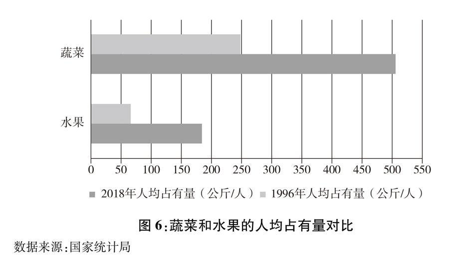 双语:《中国的粮食安全》白皮书 PDF下载