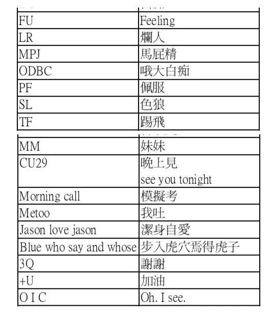 http://www.fanchuhou.com/tiyu/2966010.html