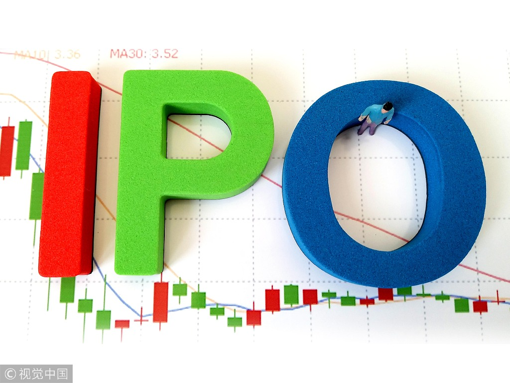 China a share ipo