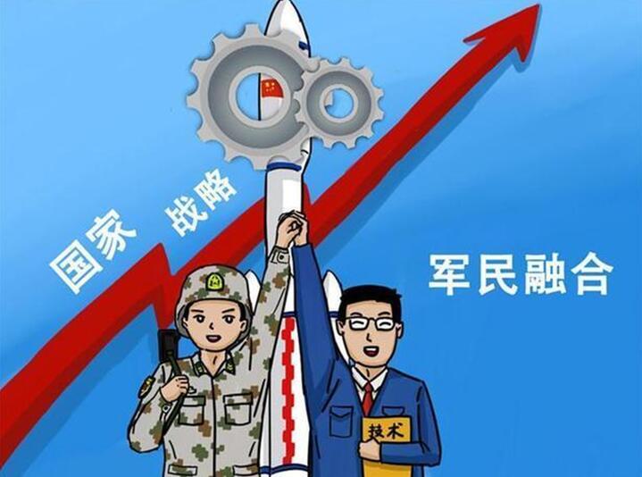 每日一词∣军民融合战略the strategy of military-civilian integration - Chinadaily.com.cn